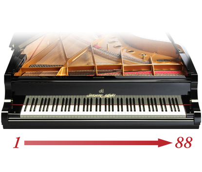 88鍵ステレオサンプリング<br /> /最大同時発音数256音