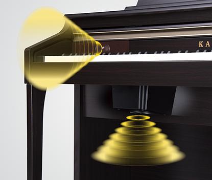 自然な響きの4スピーカーシステム