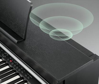 グランドピアノの音の広がりを再現する4スピーカー