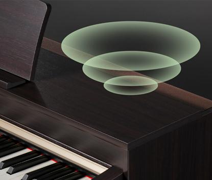 グランドピアノの音場を再現<br /> 「上面放射スピーカー」
