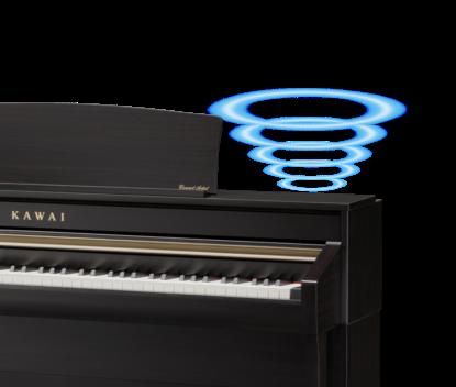 グランドピアノの音場を再現した<br /> 上面放射スピーカー