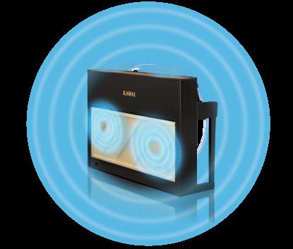 振動、拡散<br /> 心ふるわせる立体感に富む響き<br /> 360°スピーカーシステム