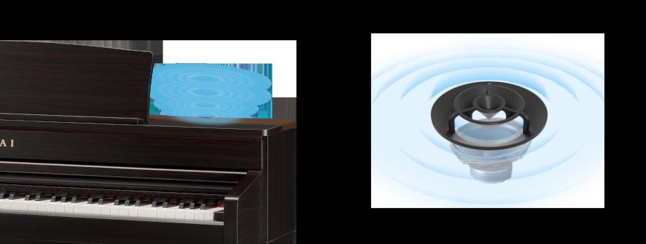 グランドピアノの包み込むような音を再現<br /> ディフューザー搭載上面放射スピーカー